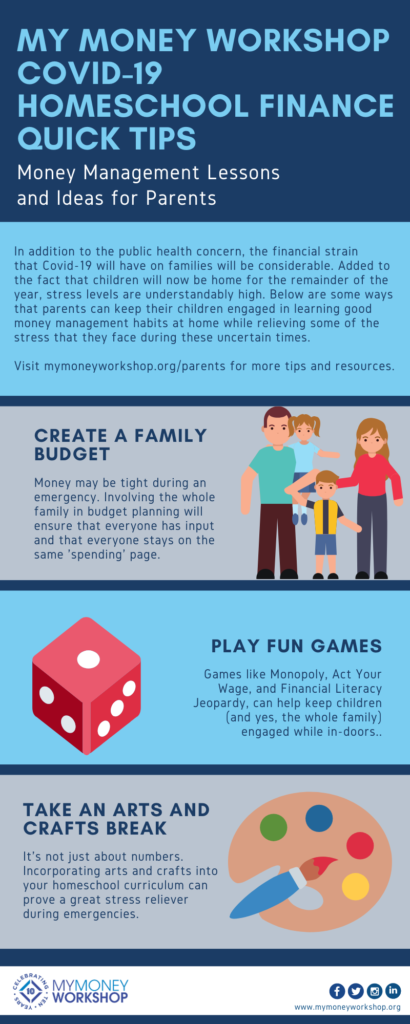 homeschool finance ideas Infographic